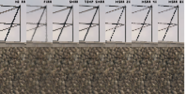 Antialiasing Comparision