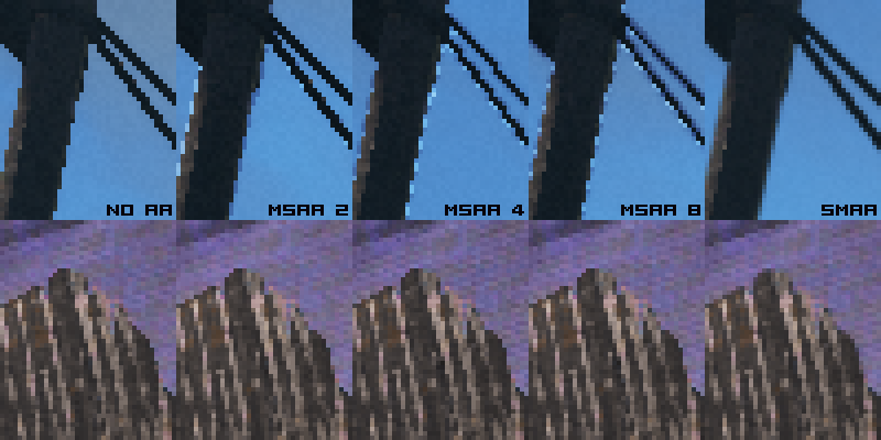 Anti-Aliasing comparison