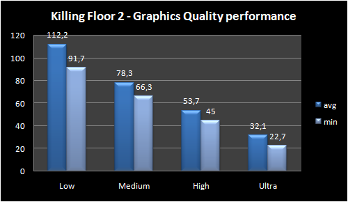 graph   graphics quality